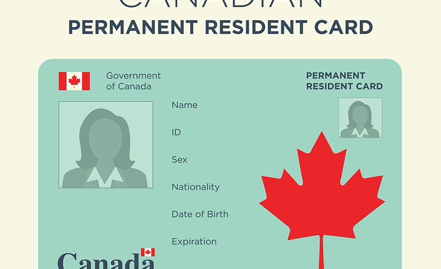 Canadian Permanent Residency – The Rules
